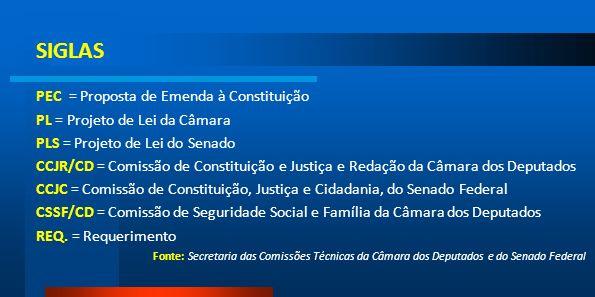 SIGLAS PEC = Proposta de Emenda à Constituição PL = Projeto de Lei da Câmara PLS = Projeto de Lei do Senado CCJR/CD = Comissão de Constituição e Justi