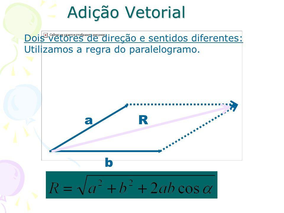 Adição Vetorial Adição Vetorial a b R Dois vetores de direção e sentidos diferentes: Utilizamos a regra do paralelogramo.