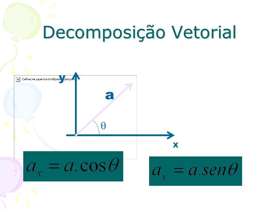 Decomposição Vetorial y a X