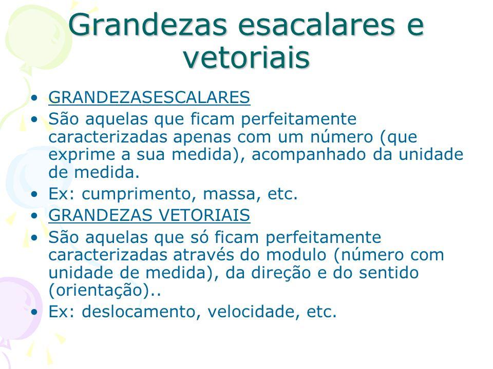 OPERAÇÕES COM VETORES Representação Gráfica de um Vetor Um vetor é representado através de um segmento de reta orientado.