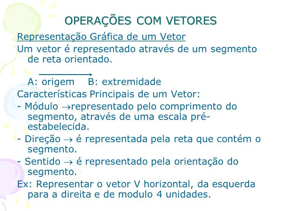 OPERAÇÕES COM VETORES Representação Gráfica de um Vetor Um vetor é representado através de um segmento de reta orientado. A: origem B: extremidade Car