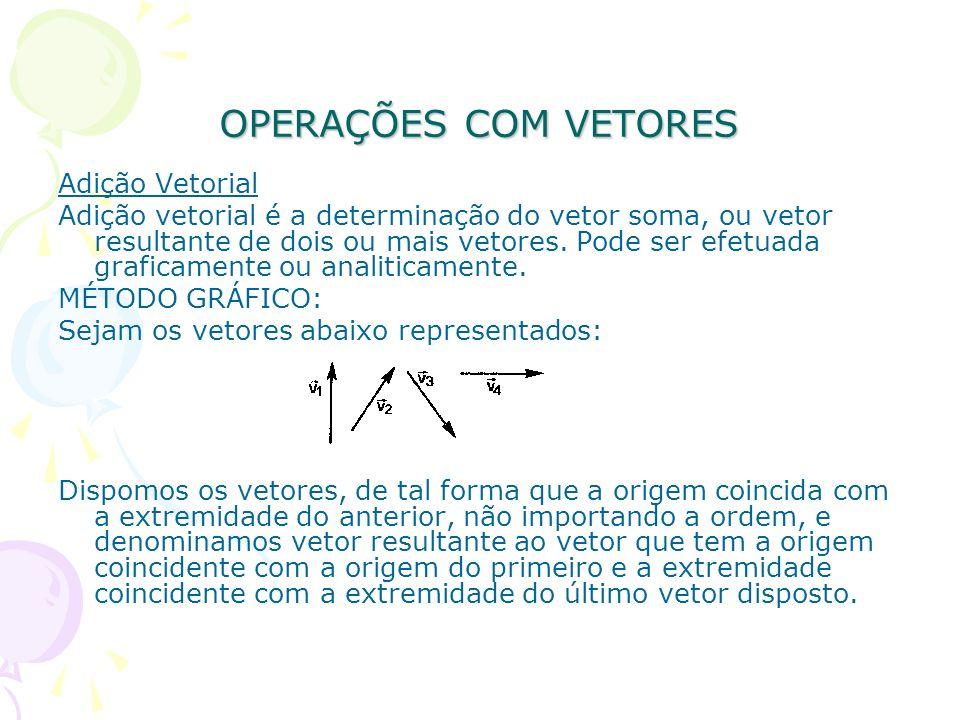 OPERAÇÕES COM VETORES Adição Vetorial Adição vetorial é a determinação do vetor soma, ou vetor resultante de dois ou mais vetores. Pode ser efetuada g
