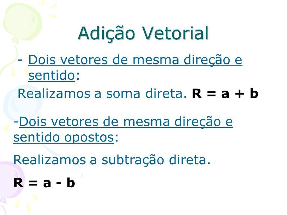 Adição Vetorial -Dois vetores de mesma direção e sentido: Realizamos a soma direta. R = a + b -Dois vetores de mesma direção e sentido opostos: Realiz