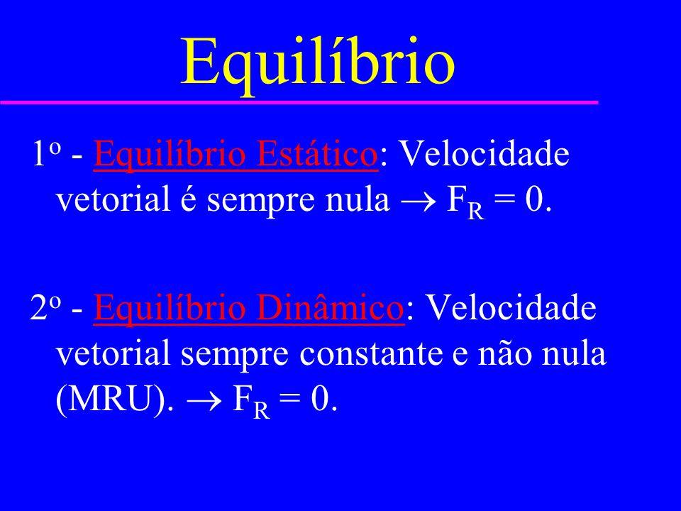 Equilíbrio 1 o - Equilíbrio Estático: Velocidade vetorial é sempre nula F R = 0.