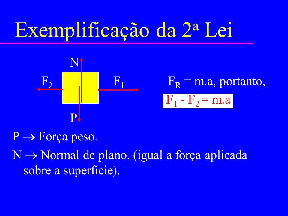 Exemplificação da 2 a Lei N F 2 F 1 F R = m.a, portanto, F 1 - F 2 = m.a P P Força peso.