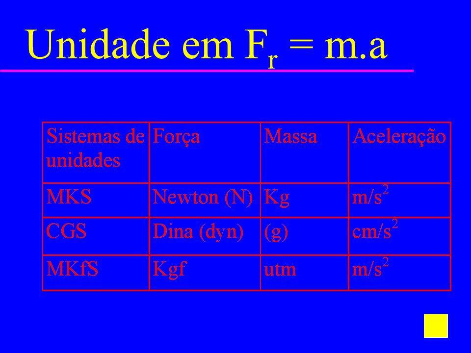 Unidade em F r = m.a