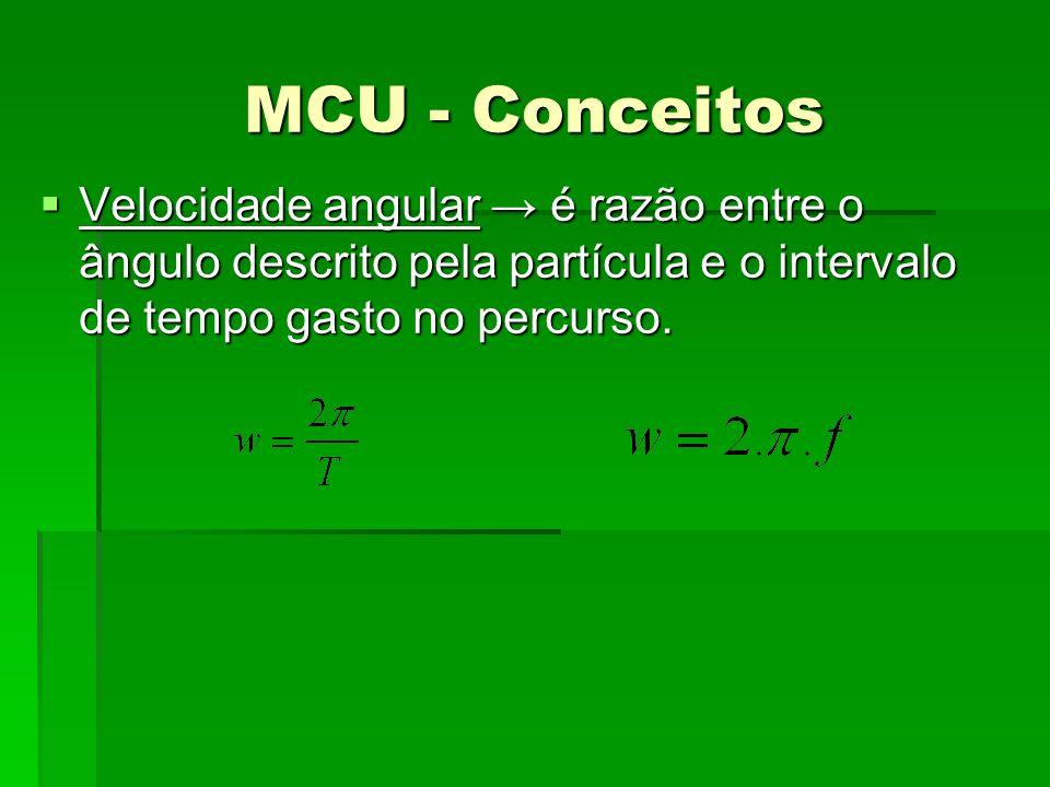 MCU - Conceitos Aceleração centrípeta: Tem a de alterar constantemente a direção do vetor velocidade sem alterar o valor da velocidade.