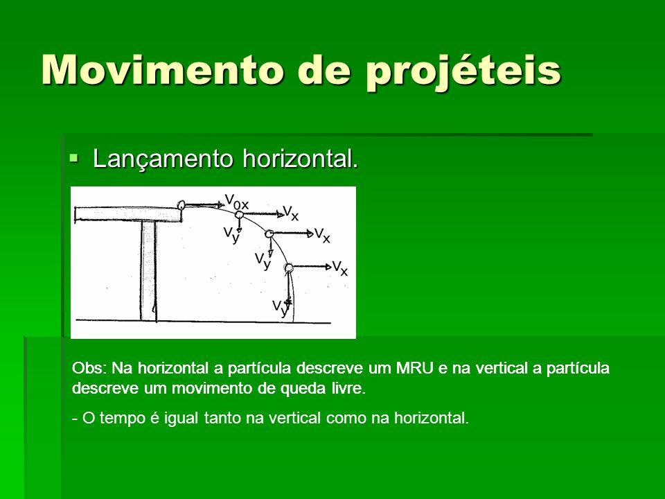 Movimento de projéteis Lançamento horizontal.Exercício.