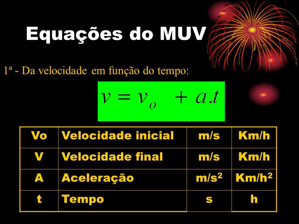 Equações do MUV 1ª - Da velocidade em função do tempo: VoVelocidade inicialm/sKm/h VVelocidade finalm/sKm/h AAceleraçãom/s 2 Km/h 2 tTemposh