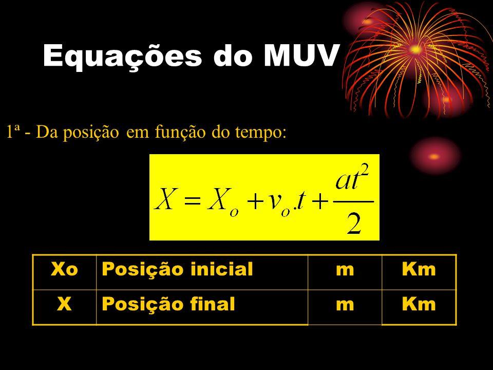 Equações do MUV 1ª - Da posição em função do tempo: XoPosição inicialmKm XPosição finalmKm