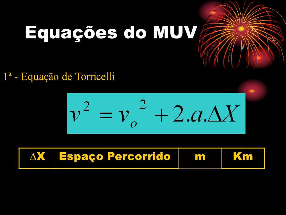Equações do MUV 1ª - Equação de Torricelli XEspaço PercorridomKm