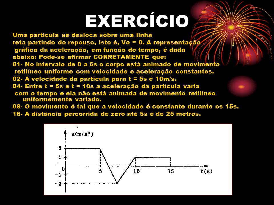 EXERCÍCIO Uma partícula se desloca sobre uma linha reta partindo do repouso, isto é, Vo = 0.