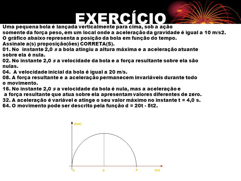 EXERCÍCIO Uma pequena bola é lançada verticalmente para cima, sob a ação somente da força peso, em um local onde a aceleração da gravidade é igual a 10 m/s2.