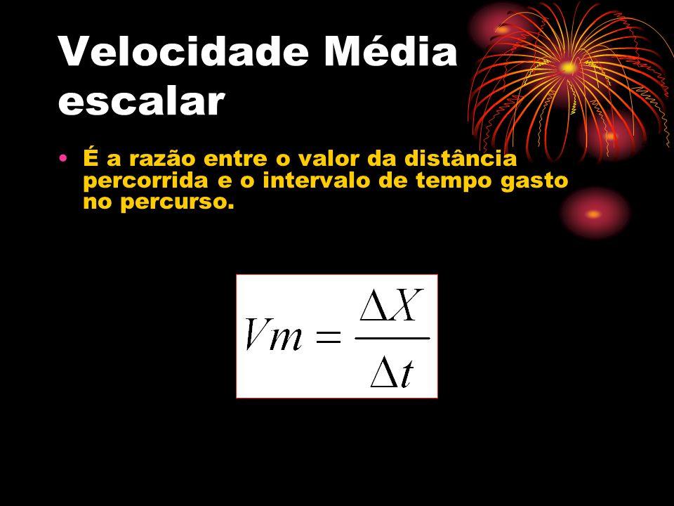 Velocidade Média escalar É a razão entre o valor da distância percorrida e o intervalo de tempo gasto no percurso.