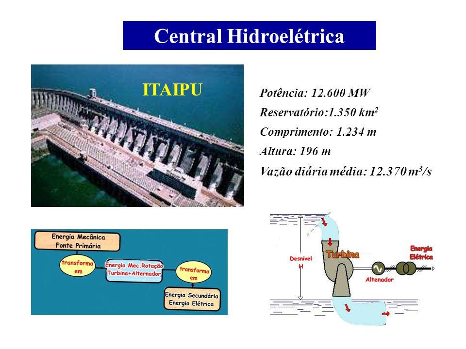 Central Hidroelétrica Potência: 12.600 MW Reservatório:1.350 km 2 Comprimento: 1.234 m Altura: 196 m Vazão diária média: 12.370 m 3 /s ITAIPU