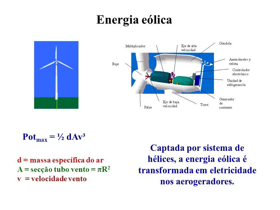 Pot max = ½ dAv³ Energia eólica d = massa específica do ar A = secção tubo vento = πR 2 v = velocidade vento Captada por sistema de hélices, a energia