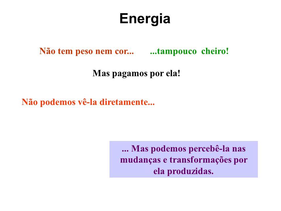 Energia Não tem peso nem cor......tampouco cheiro! Mas pagamos por ela! Não podemos vê-la diretamente...... Mas podemos percebê-la nas mudanças e tran