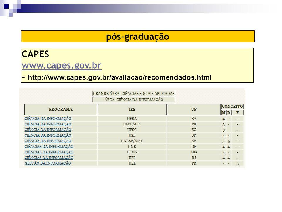 CAPES www.capes.gov.br - http://www.capes.gov.br/avaliacao/recomendados.html pós-graduação
