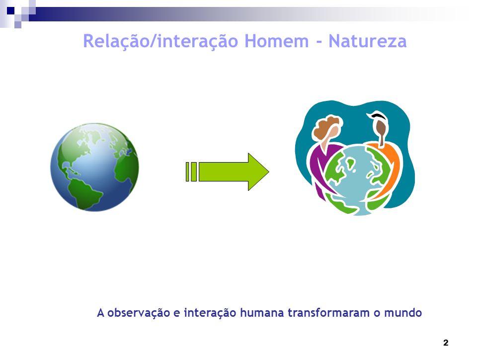 2 Relação/interação Homem - Natureza A observação e interação humana transformaram o mundo