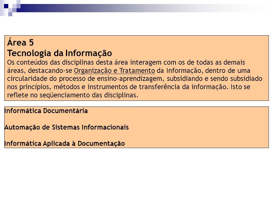 Informática Documentária Automação de Sistemas Informacionais Informática Aplicada à Documentação Área 5 Tecnologia da Informação Os conteúdos das dis