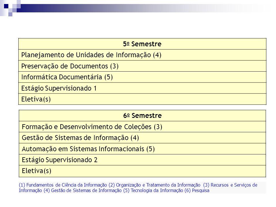 5 o Semestre Planejamento de Unidades de Informação (4) Preservação de Documentos (3) Informática Documentária (5) Estágio Supervisionado 1 Eletiva(s)