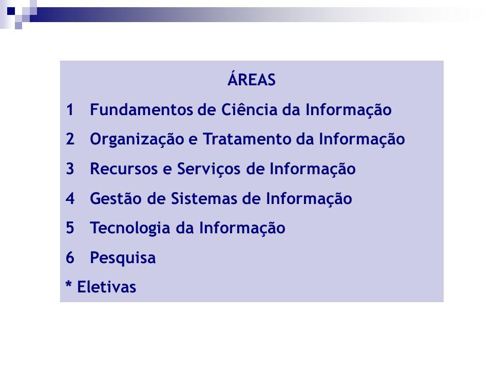 ÁREAS 1Fundamentos de Ciência da Informação 2Organização e Tratamento da Informação 3Recursos e Serviços de Informação 4Gestão de Sistemas de Informaç