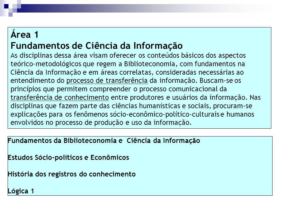 Fundamentos da Biblioteconomia e Ciência da Informação Estudos Sócio-políticos e Econômicos História dos registros do conhecimento Lógica 1 Área 1 Fun