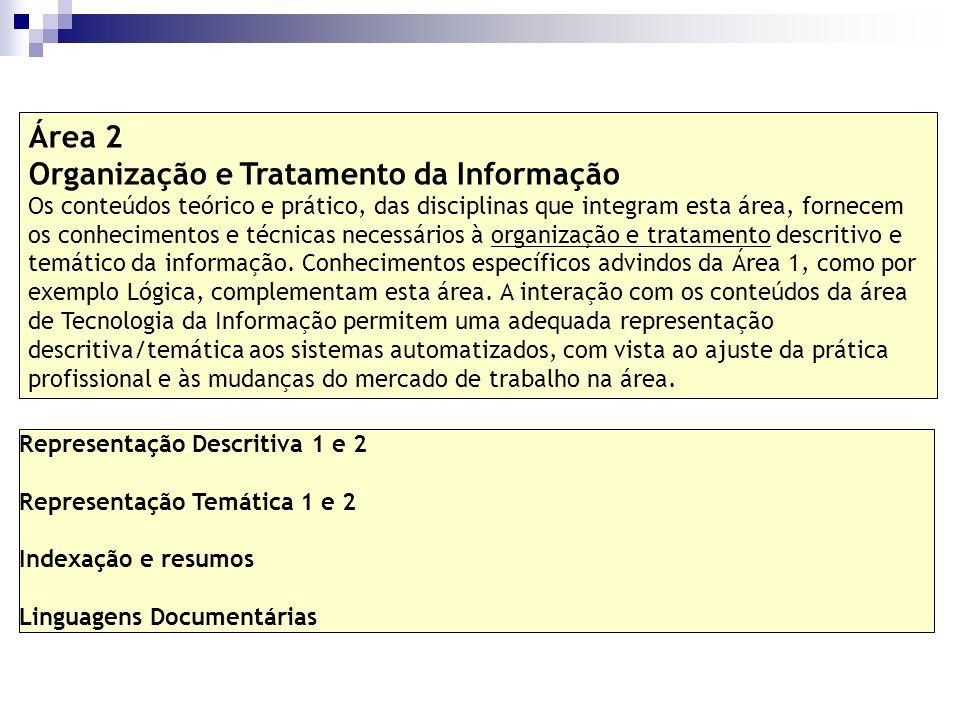 Representação Descritiva 1 e 2 Representação Temática 1 e 2 Indexação e resumos Linguagens Documentárias Área 2 Organização e Tratamento da Informação