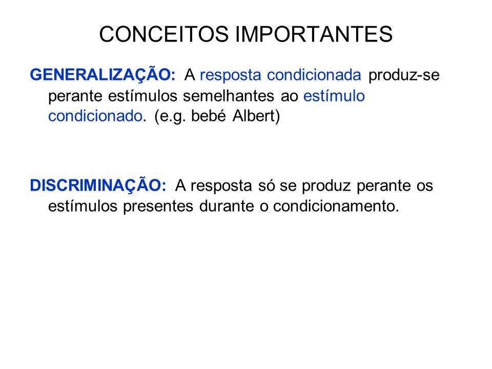 CONCEITOS IMPORTANTES GENERALIZAÇÃO: A resposta condicionada produz-se perante estímulos semelhantes ao estímulo condicionado. (e.g. bebé Albert) DISC