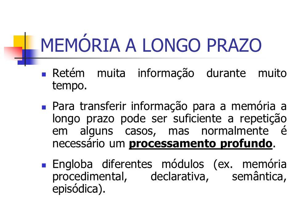 Informação Memórias Sensoriais Vista (visual) Som (auditiva) Outras Memórias Sensitivas Perda de informação normalmente em 1 segundo - RECAPITULAÇÃO- RECAPITULAÇÃO ELABORADA (retém informação (transfere informação para a na memória a curto prazo) memória a longo prazo) Memória a curto Prazo Perda de informação Dentro de 15 a 25 segundos Memória a Longo Prazo