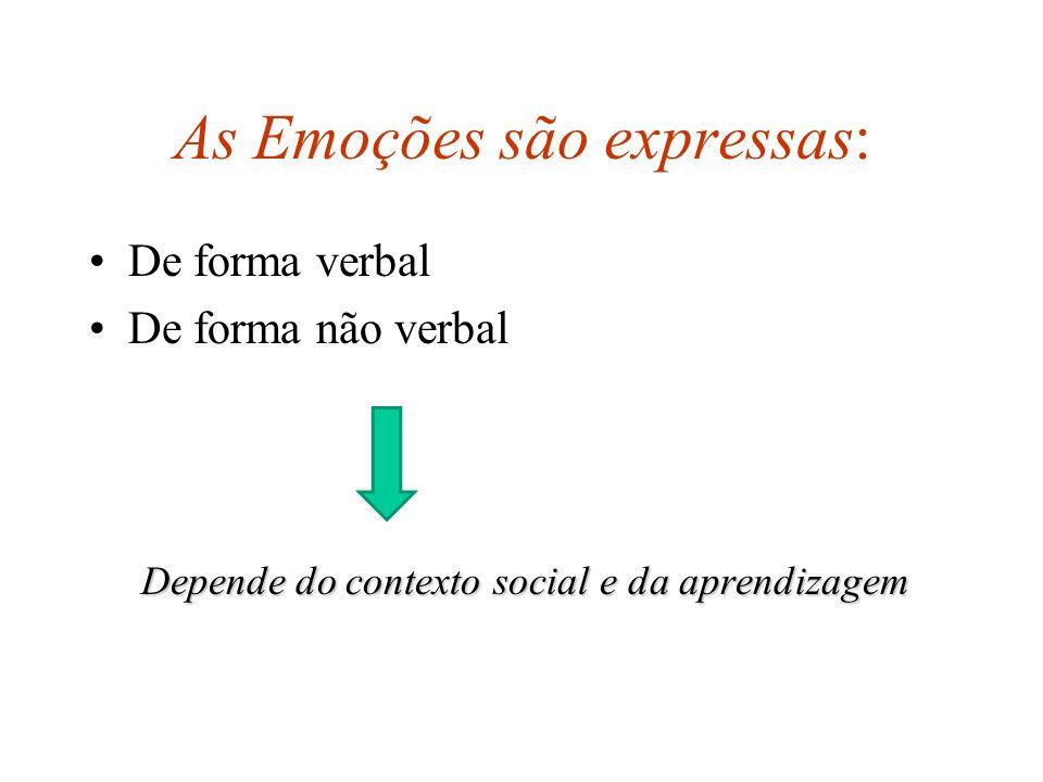 As Emoções são expressas: De forma verbal De forma não verbal Depende do contexto social e da aprendizagem