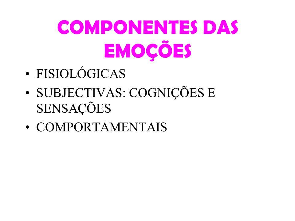 COMPONENTES DAS EMOÇÕES COMPONENTE FISIOLÓGICA : variação do tipo e da intensidade das respostas fisiológicas.