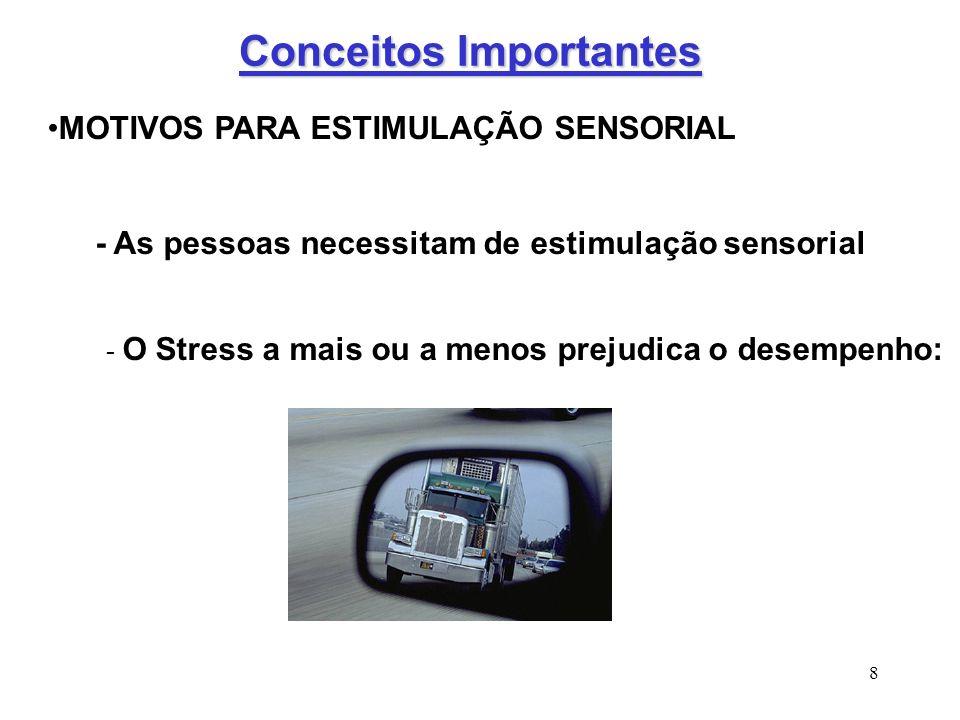 9 Conceitos Importantes A necessidade de estimulação sensorial varia de pessoa para pessoa.
