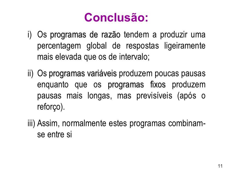 11 Conclusão: programas de razão i)Os programas de razão tendem a produzir uma percentagem global de respostas ligeiramente mais elevada que os de int