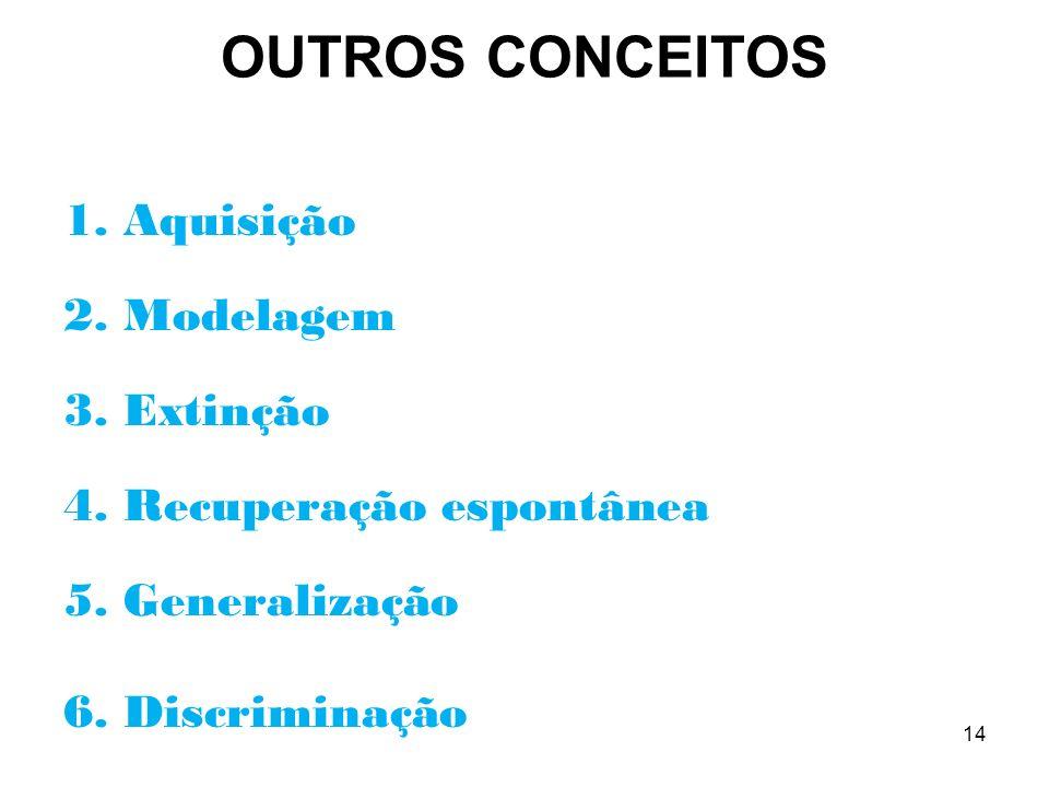14 OUTROS CONCEITOS 1. Aquisição 2. Modelagem 3. Extinção 4. Recuperação espontânea 5. Generalização 6. Discriminação