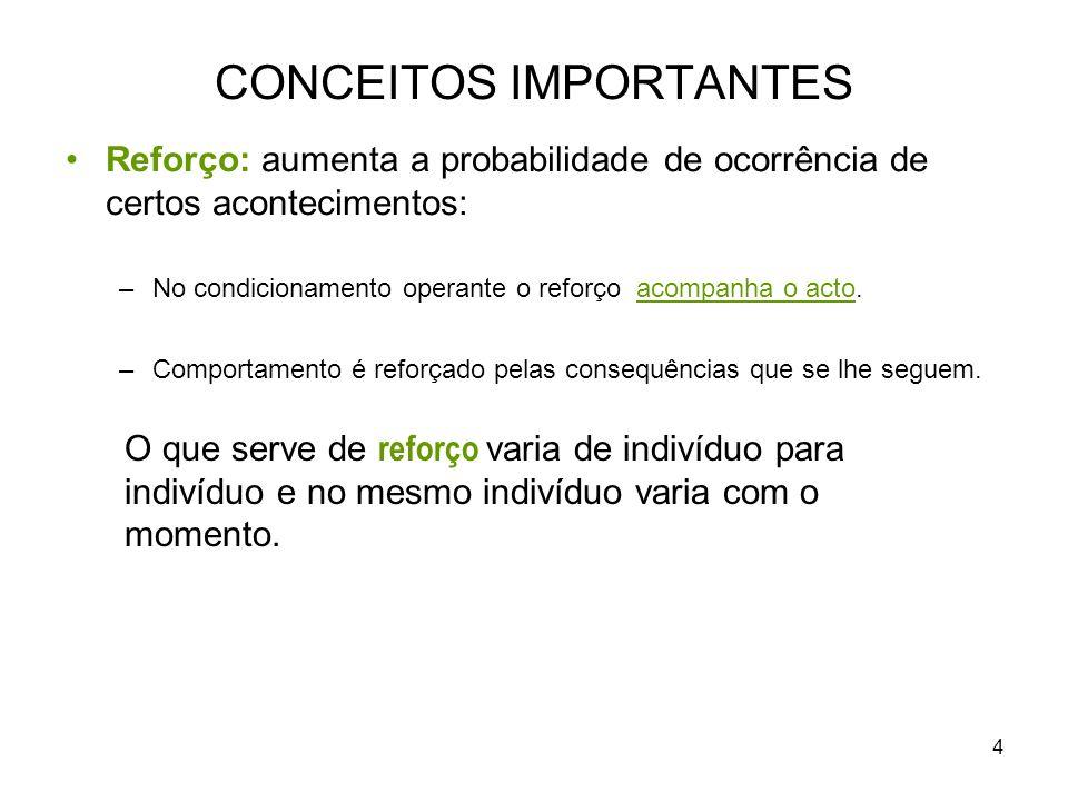 4 CONCEITOS IMPORTANTES Reforço: aumenta a probabilidade de ocorrência de certos acontecimentos: –No condicionamento operante o reforço acompanha o ac