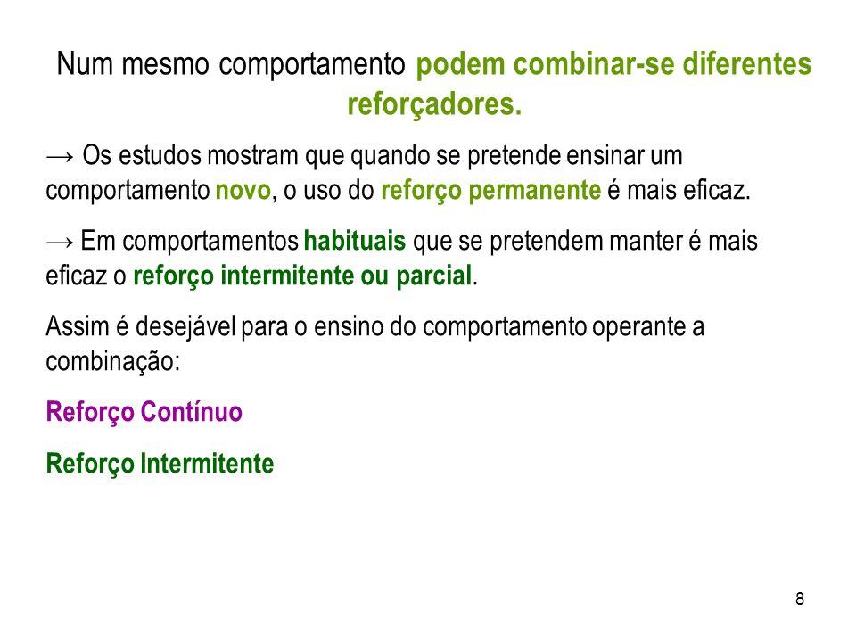 9 Dentro do Condicionamento Operante existem 4 programas parciais básicos: I.