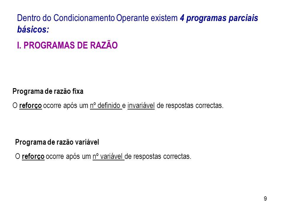 9 Dentro do Condicionamento Operante existem 4 programas parciais básicos: I. PROGRAMAS DE RAZÃO Programa de razão fixa O reforço ocorre após um nº de