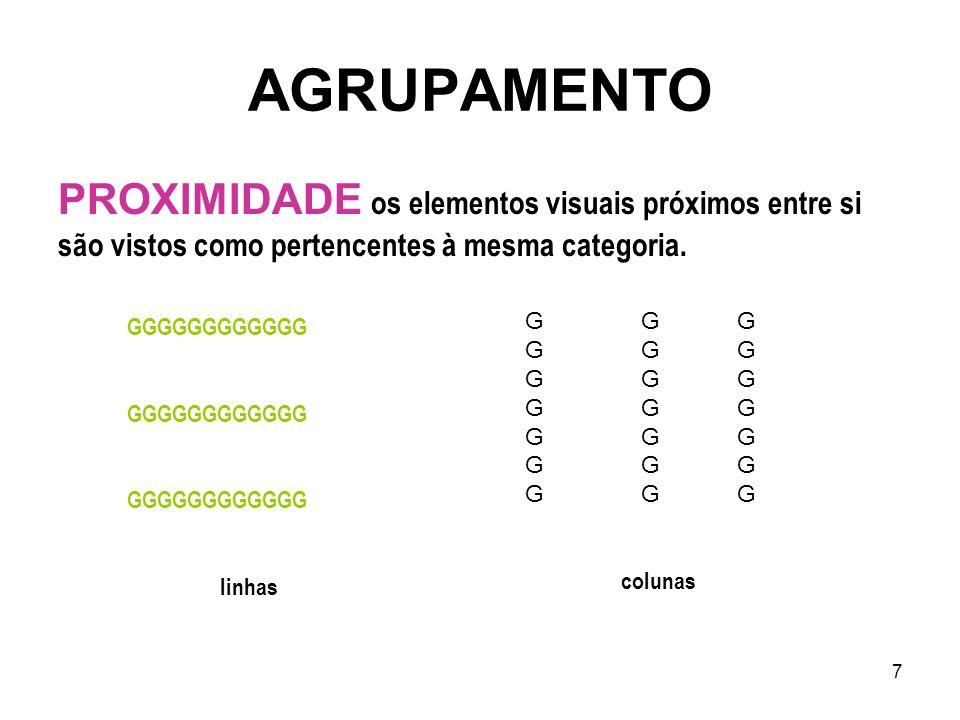 7 AGRUPAMENTO PROXIMIDADE os elementos visuais próximos entre si são vistos como pertencentes à mesma categoria. GGGGGGGGGGGG linhas G G G colunas