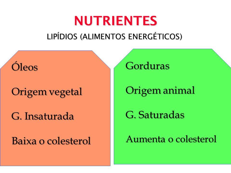NUTRIENTES LIPÍDIOS (ALIMENTOS ENERGÉTICOS) Óleos Origem vegetal G. Insaturada Baixa o colesterol Gorduras Origem animal G. Saturadas Aumenta o colest