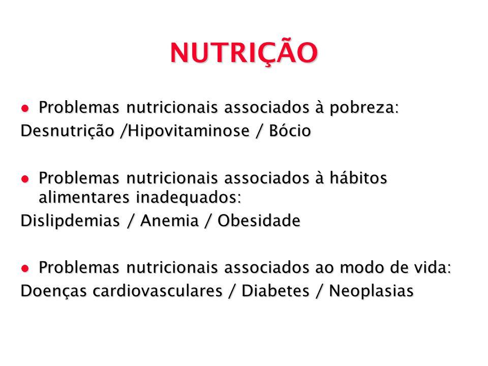 NUTRIÇÃO l Problemas nutricionais associados à pobreza: Desnutrição /Hipovitaminose / Bócio l Problemas nutricionais associados à hábitos alimentares
