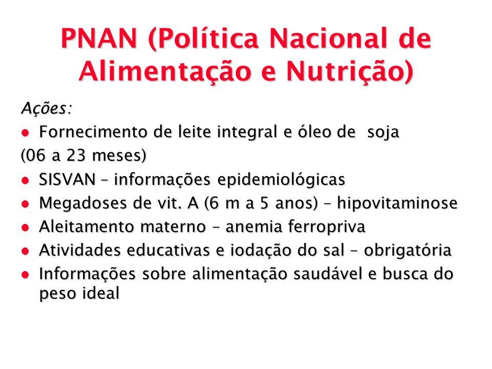 PNAN (Política Nacional de Alimentação e Nutrição) Ações: l Fornecimento de leite integral e óleo de soja (06 a 23 meses) l SISVAN – informações epide