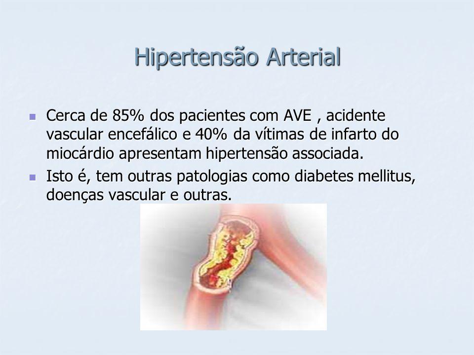 Hipertensão Arterial Cerca de 85% dos pacientes com AVE, acidente vascular encefálico e 40% da vítimas de infarto do miocárdio apresentam hipertensão