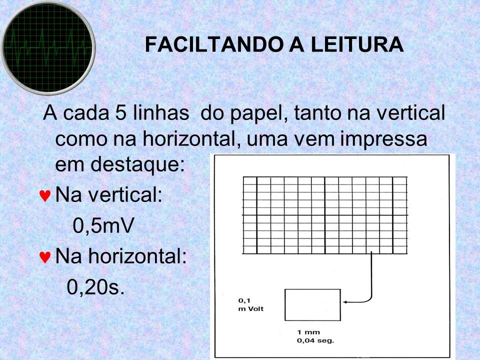 FACILTANDO A LEITURA A cada 5 linhas do papel, tanto na vertical como na horizontal, uma vem impressa em destaque: Na vertical: 0,5mV Na horizontal: 0