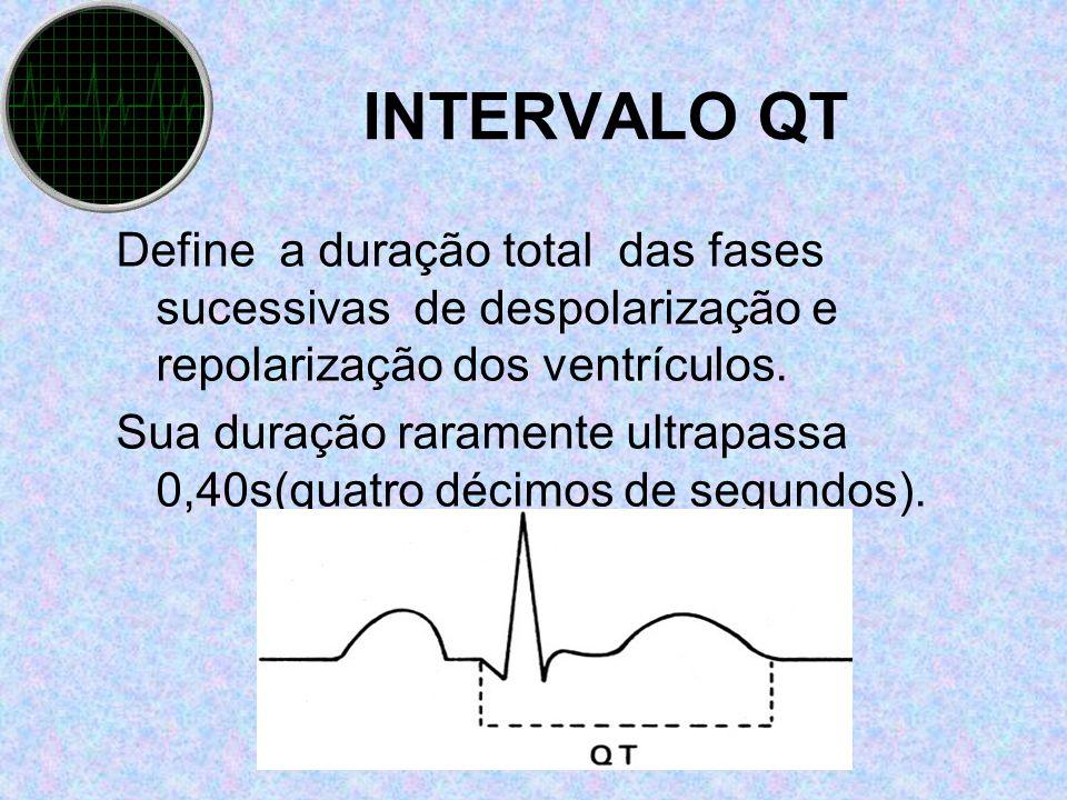 INTERVALO QT Define a duração total das fases sucessivas de despolarização e repolarização dos ventrículos. Sua duração raramente ultrapassa 0,40s(qua