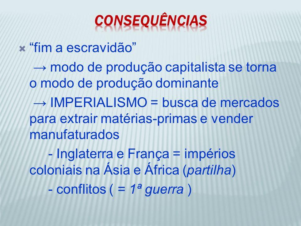 fim a escravidão modo de produção capitalista se torna o modo de produção dominante IMPERIALISMO = busca de mercados para extrair matérias-primas e ve