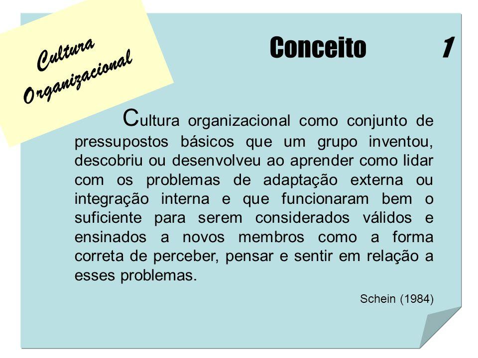 Cultura Organizacional Conceito C ultura organizacional como conjunto de pressupostos básicos que um grupo inventou, descobriu ou desenvolveu ao apren