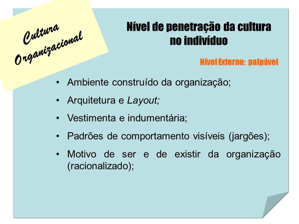 Cultura Organizacional Nível de penetração da cultura no indivíduo Ambiente construído da organização; Arquitetura e Layout; Vestimenta e indumentária