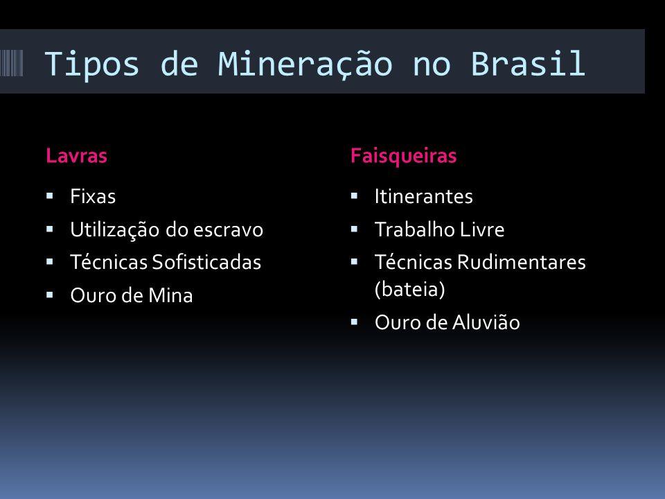 Tipos de Mineração no Brasil LavrasFaisqueiras Fixas Utilização do escravo Técnicas Sofisticadas Ouro de Mina Itinerantes Trabalho Livre Técnicas Rudimentares (bateia) Ouro de Aluvião