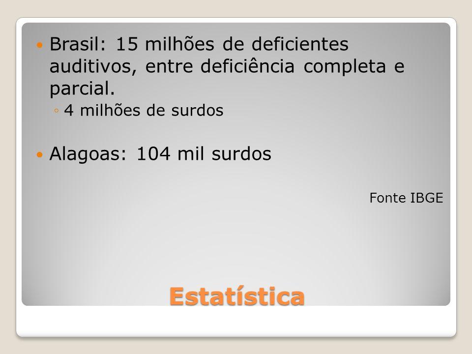Estatística Brasil: 15 milhões de deficientes auditivos, entre deficiência completa e parcial. 4 milhões de surdos Alagoas: 104 mil surdos Fonte IBGE